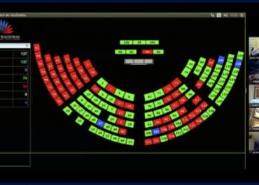 Ley de Apoyo Humanitario se aprobó en Asamblea sin impuestos para el sector productivo
